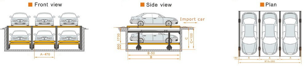 Pit parking system is one of Easy parking system